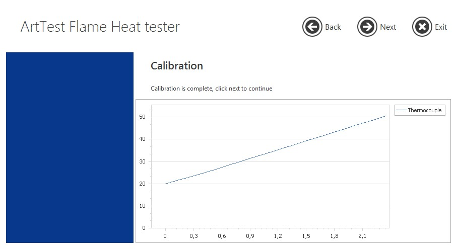 Flame heat tester