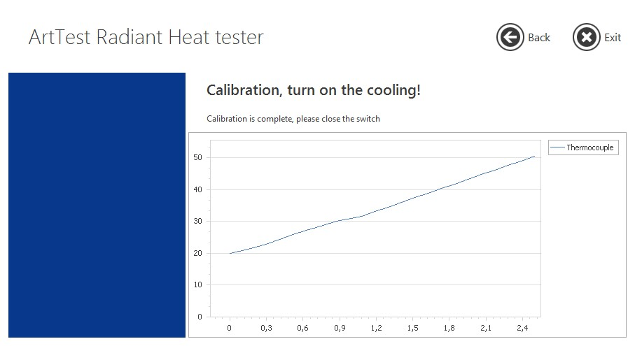 radiant heat test